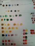 fauvisme,matisse,apprendre la couleur, frantz Marc, expressionisme, blaue Ritter,, le Cavalier Bleu, matisse,apprendre la couleur